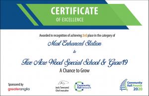 Third Place Community Rail Award Certificate 2020