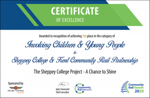 First Place Community Rail Award Certificate 2020